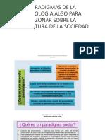 Presentación1 Samuel Sociologia