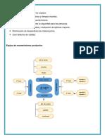 Documento TPM