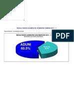 Grafico Porcenta Ingres Unmsm 2011 1