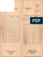 Manual 1972 - Aceros Monterrey