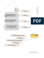 Mapa Mental Mfpc Actividad 2