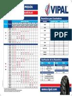 Vipal Tabela Agricola 75x50 Espanhol