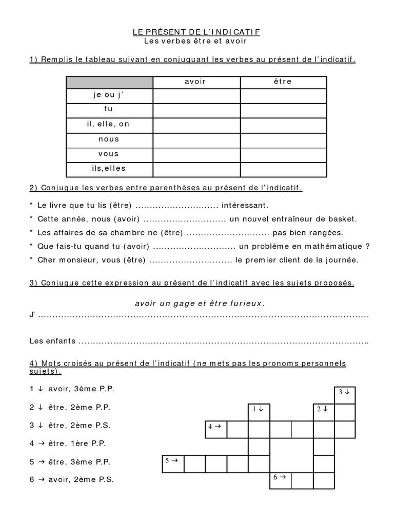 Conjugaison Verbe Avoir Present De L Indicatif