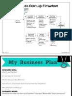 business plm