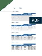 Plan de Estudios Uny Pensum2016 Contaduria Publica