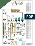 Flow Sheet Marth Tunel 2016 (1)