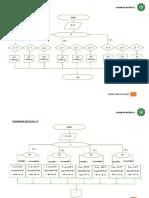 Diagrama de Flujo-computacio II