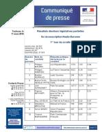 Résultats du 1er tour des élections législatives partielles dans la 8e circonscription de Haute-Garonne