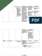 CAPE History Unit 1history unit plans 07.doc