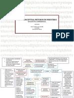 Mapa Conceptual Metodos de Muestreo