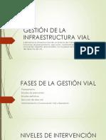 Gestión de La Infraestructura Vial