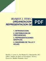 APDP-TEMA 2.1