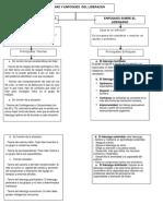 164945644-Teorias-y-Enfoques-Del-Liderazgo.docx