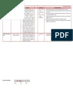 progcurrCO1U01.docx