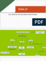 Contaminación Del Suelo TEMA 7