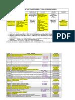 Clases Teoricas de Psiquiatria y Otras Actividades Propuesta (1)