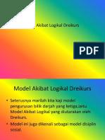 Ang Model Dreikurs