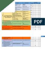 Cronograma de Elaboracion Del PEI 2018