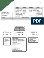 284814137-Guia-de-Aprendizaje-Sobre-Evaluacion-de-Argumentos-y-Falacias (1).docx