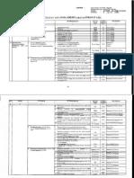 lampiran kepmenpan no 22 kep mpan 4 2001 ttg Jabfung Perawat Gigi.pdf