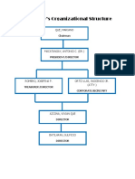philusa_corporation_organizational_structure.docx