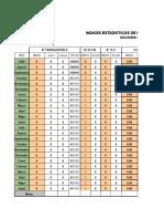 Indices Estadisticos Oscar Gutierrez