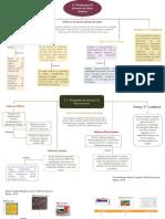programas de proceso de datos sismicos