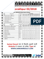 Gorakhpur 0218