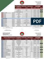Marble Granite List of Suppliers 07-12-2010