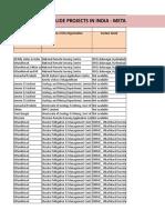 Landslide Project Metadata