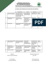 9.2.1.7 Bukti Evaluasi Dan Tindak Lanjut Perbaikan Layanan Klinis Yang Prioritas