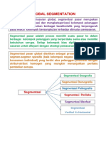 Global Segmentation (Int'l Marketing)