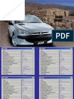 Manual de Despiece Peugeot 206