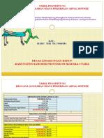 Tabel Penghitung Rencana Anggaran Biaya Pekerjaan Aspal Hotmix