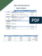 Tipo de Agulha Para Vacinas PDF