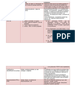 TRABAJO  ING DE SSITEMAS ACT 2.docx