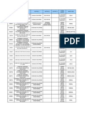 Price List Last Update 03 07 2016 Saline Medicine Mass Concentration Chemistry