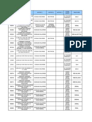 Price List Last Update 03 07 2016 Saline Medicine Mass Concentration Chemistry