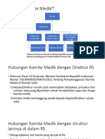 Struktur Komite Medik