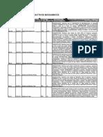 Especificaciones de Reactivos y Equipo Bioquimicos