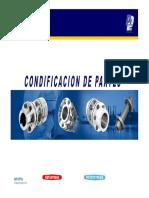 Codificacion y Seleccion Acoples JOHN CRANE