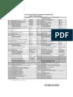 PENSUM_-INGENIERIA-EN-SISTEMAS.pdf