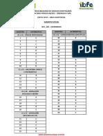 EBSERH -gabarito preliminar - Cirurgião Dentista - HU-FURG.pdf