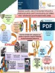 Infografia Martha Arrieta