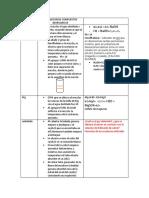 Formacion de Compuestos Inorganicos (1)