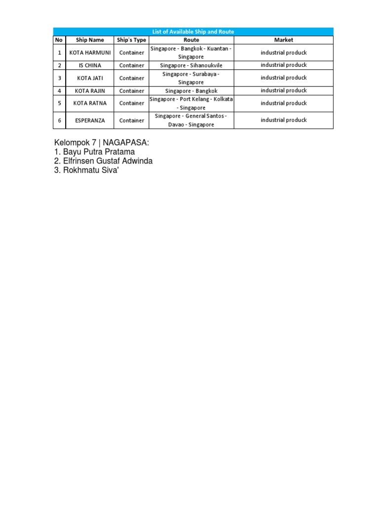 Shipping Company Group 7 Nagapasa | Manufacturing And Engineering