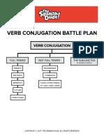 Battle Plan Conjugation