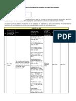 Decreto 2555 de 2010 Amv