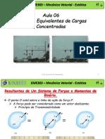 06-EME303-Sistemas Equivelentes de Cargas Concentradas