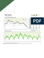 Aug Market Activity